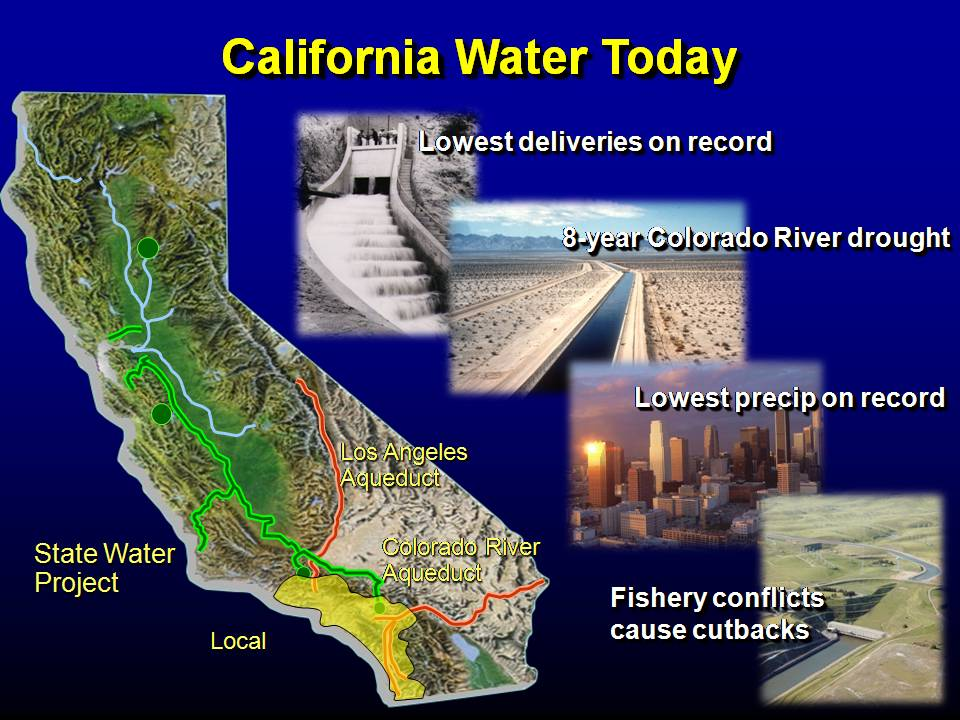 California drought conditions